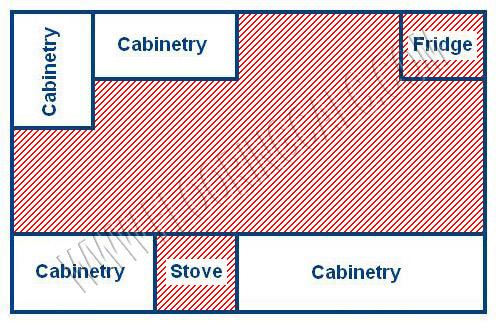 Flooring Calculator Floor Measurements